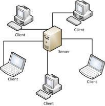 Architettura-client-server